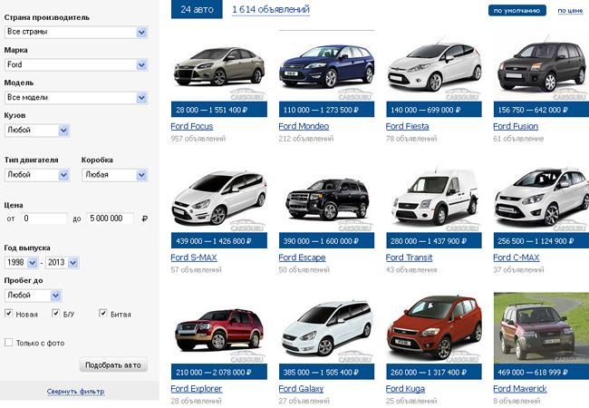 Частные объявления о продаже подержанных автомобилей