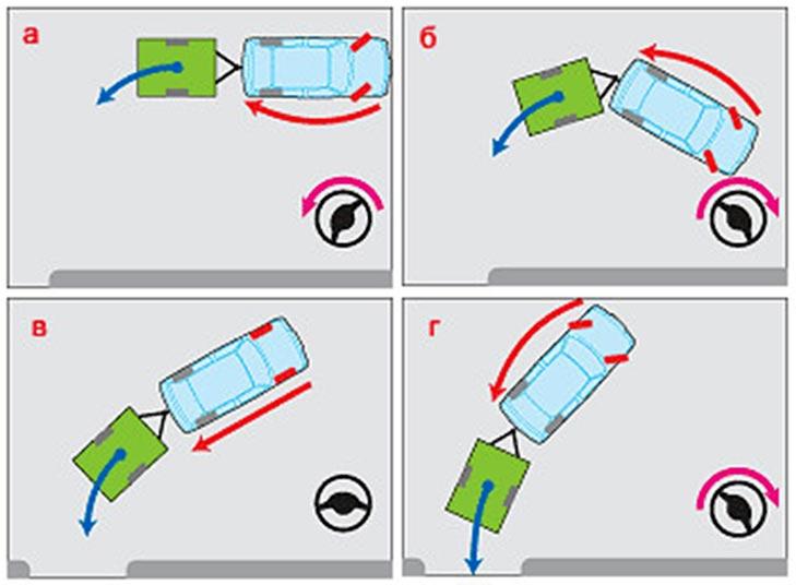 Особенности маневрирования задним ходом с прицепом