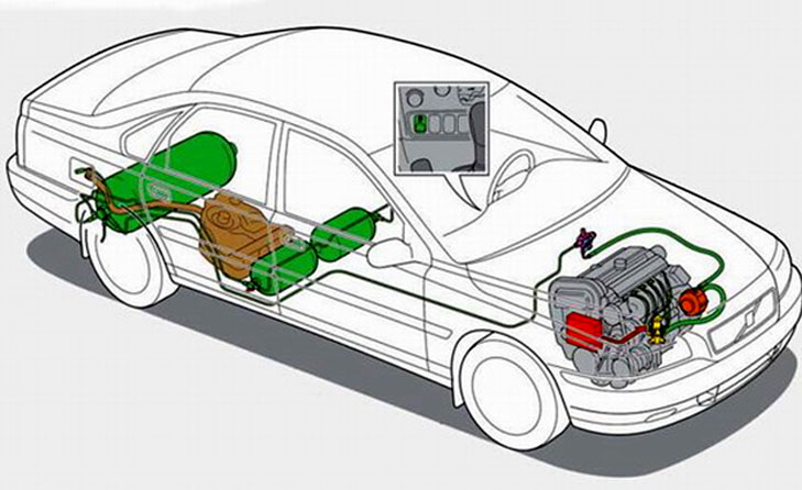 Схема размещения ГБО в автомобиле
