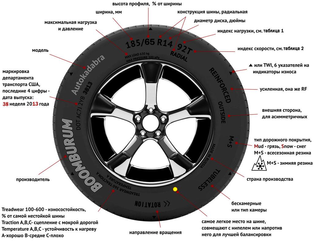 Купить легковые шины в минске по низким ценам в интернет-магазине покрышек и дисков росшинторг